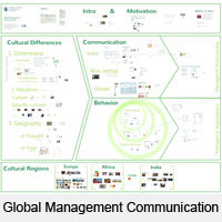global-management-communication-minuature2