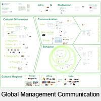 global-management-communication-minuature2