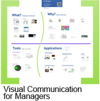visual-comm-managers-miniature