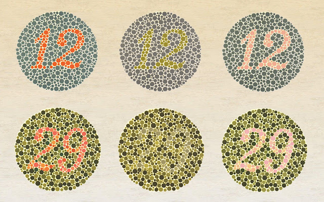 Testing your skills in color vision – gender differences | Sabrina ...