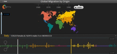 mpi-visualizing-italy-migration