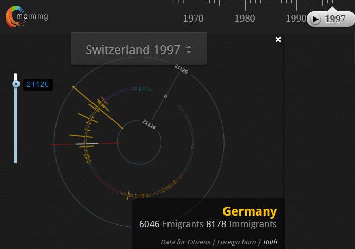 mpi-visualizing-switzerland-migration