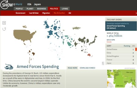 armed-forces-spending
