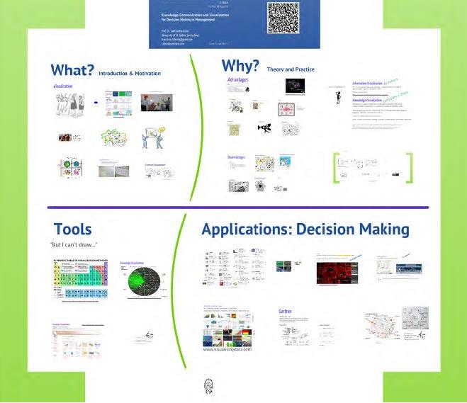 sabrina-bresciani-visual-communication-for-decision-making