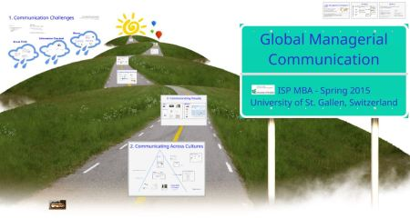 Global Managerial communication ISP MBA St Gallen