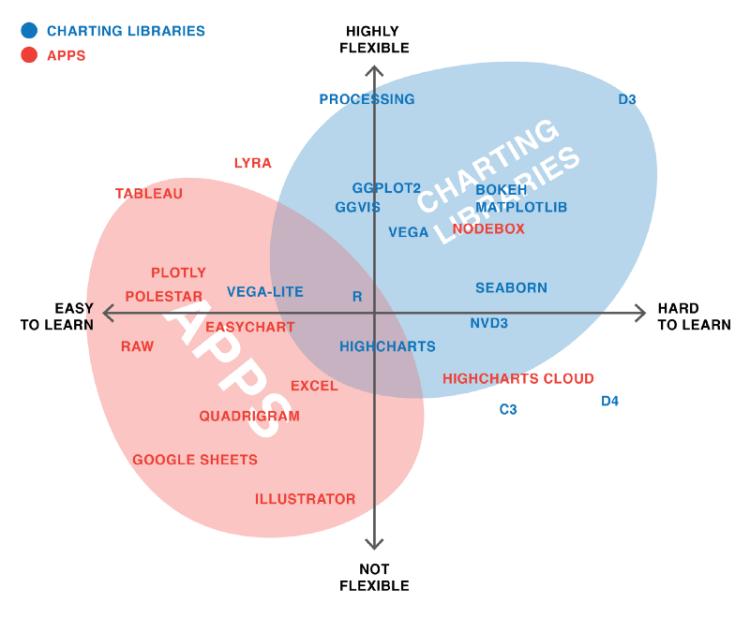 big_chart