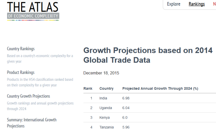 growth-projections