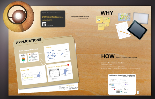 rnd conference bresciani key dimensions of visual design thinking